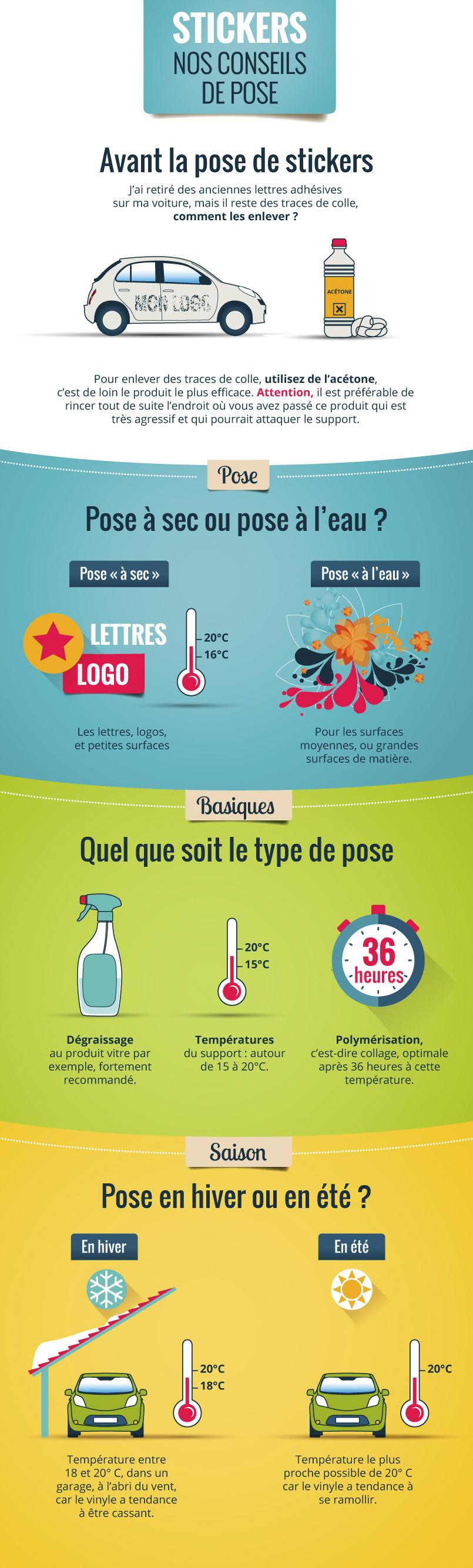 infographie-Stickers-voiture-publicité-pose