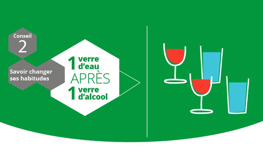 alterner_alcool_eau.jpg