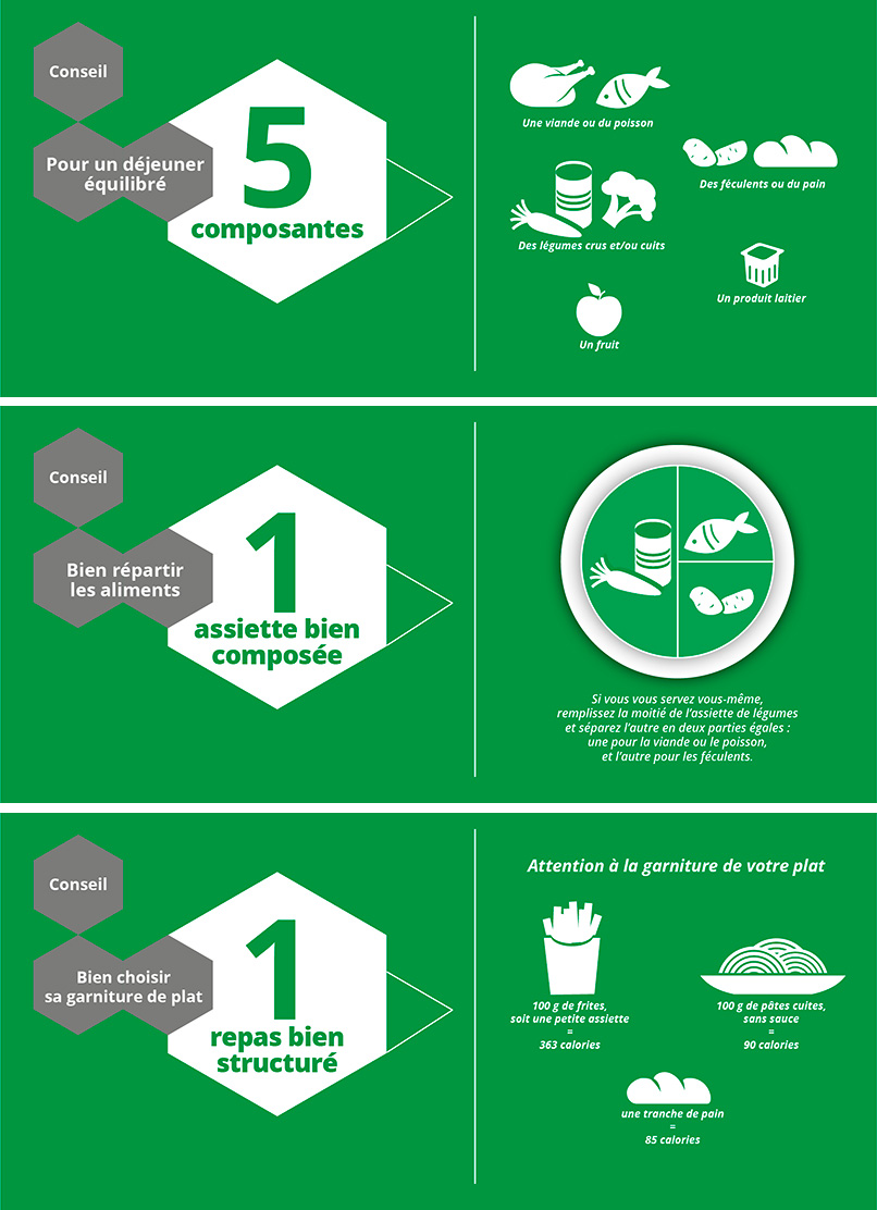 infographie-repas-equilibre-chef-entreprise