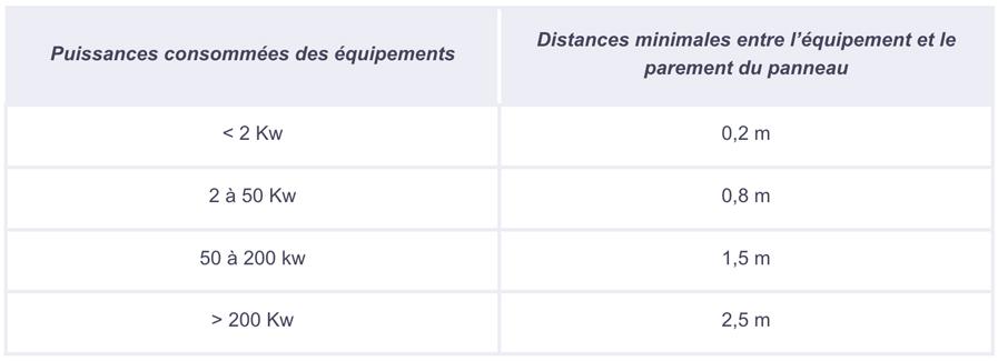 distance-panneaux.jpg